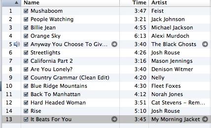 best of 2009 playlist music
