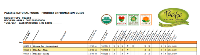 Pacific Natural Foods Product List - Corn and other Food Allergy Guide - Click to View