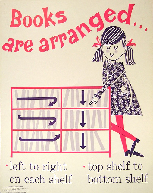 Vintage Library Poster via Enokson on Flickr
