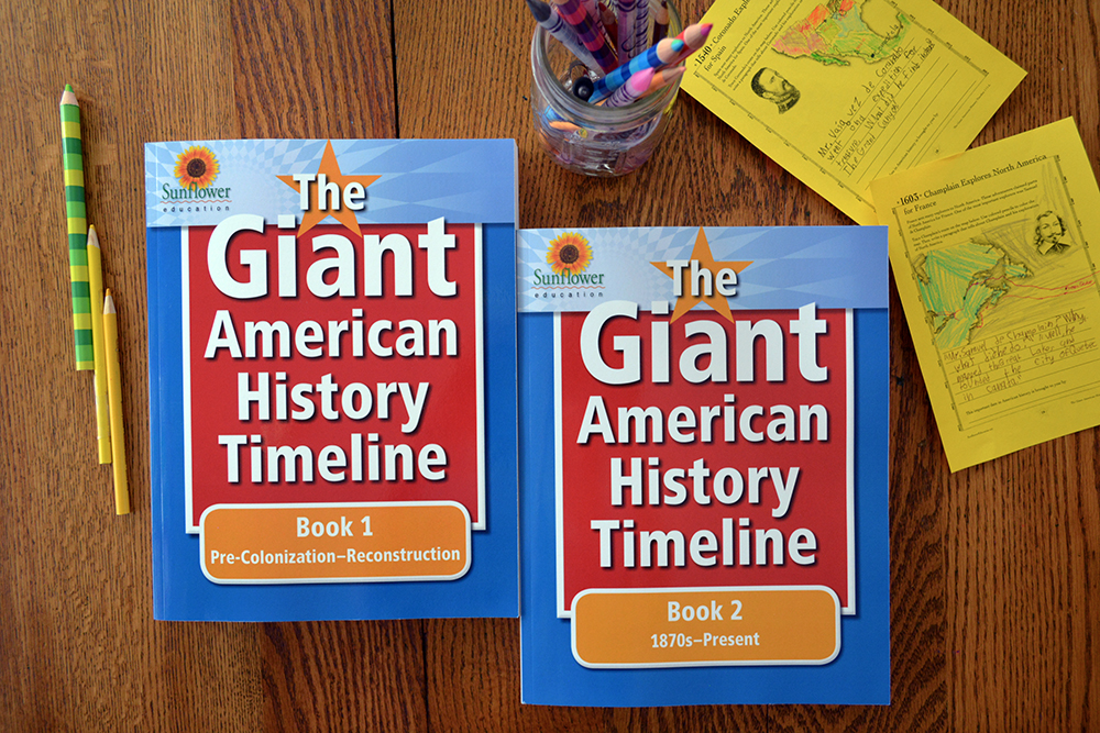 Using an american history timeline to teach history analytically teaching history analytically with an american history timeline fandeluxe Image collections